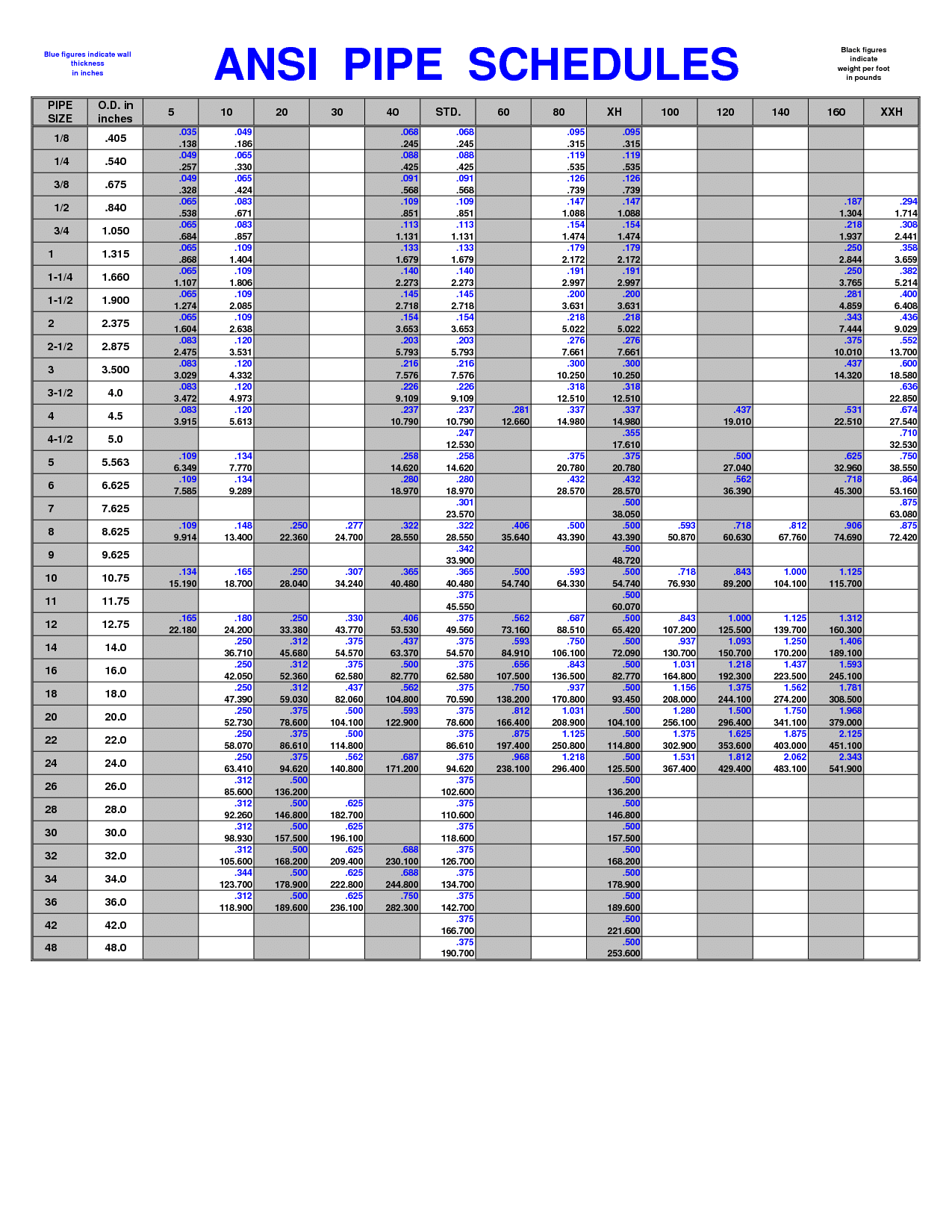 Pipe Sizing Chart Cablestream Co